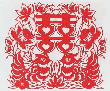 中國傳統婚俗禮儀全攻略